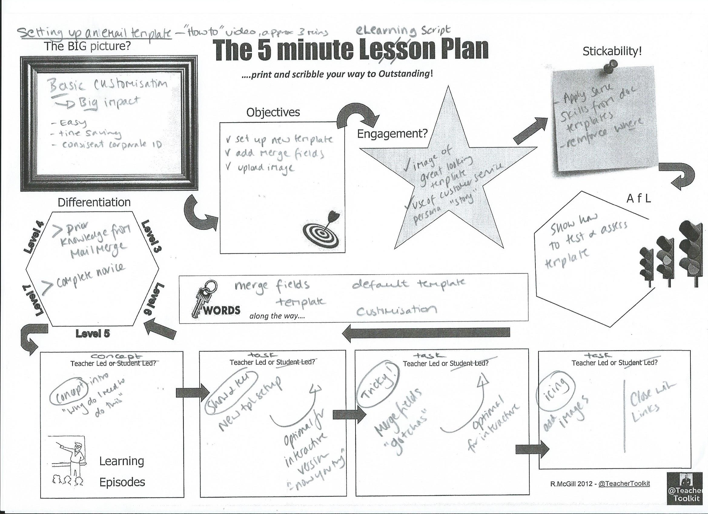The Minute ELearning Script Planner ROMAN - 5 minute lesson plan template